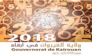 ولاية القيروان في أرقام 2018
